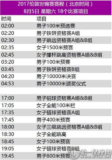 2017年世界田径锦标赛赛程1