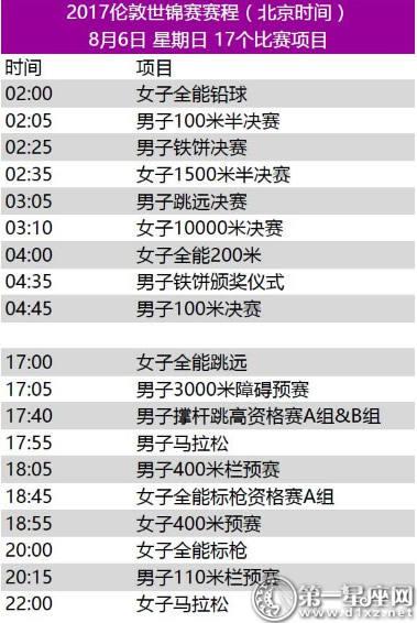 2017年世界田径锦标赛赛程2