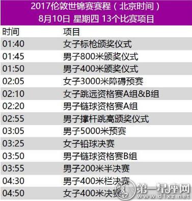 2017年世界田径锦标赛赛程6