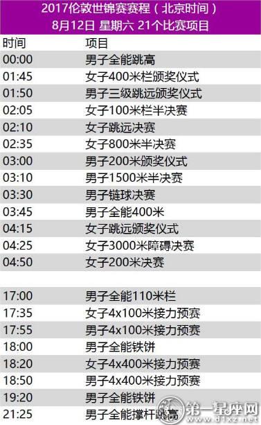 2017年世界田径锦标赛赛程8