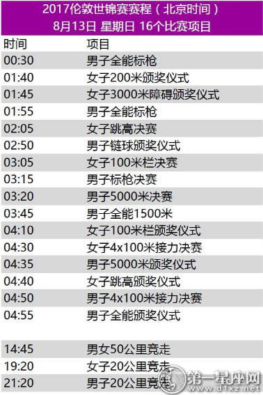 2017年世界田径锦标赛赛程9