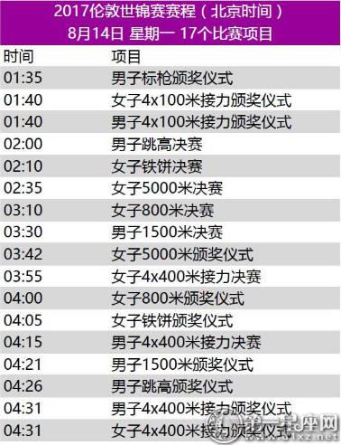 2017年世界田径锦标赛赛程10