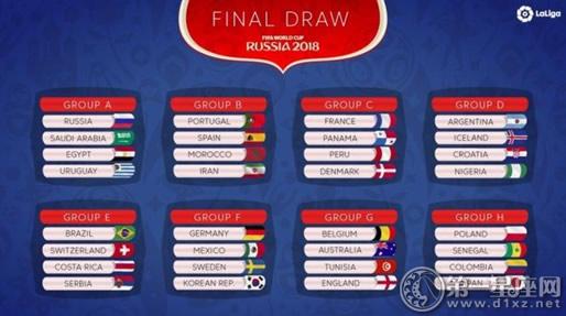 2018俄罗斯世界杯分组出炉 揭幕战和决赛时间公布