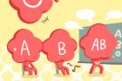 AB型血这样吃才能白泡泡幼绵绵水当当喔