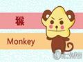 张盛舒 属猴人2019年整体运势