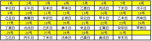 2021年天干地支对照表 干支日历表
