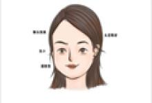 女人右眼下方有痣有什么影响