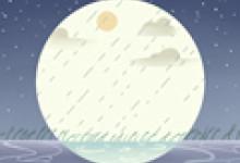 2020年4月流星雨 天琴座流星雨時間預告