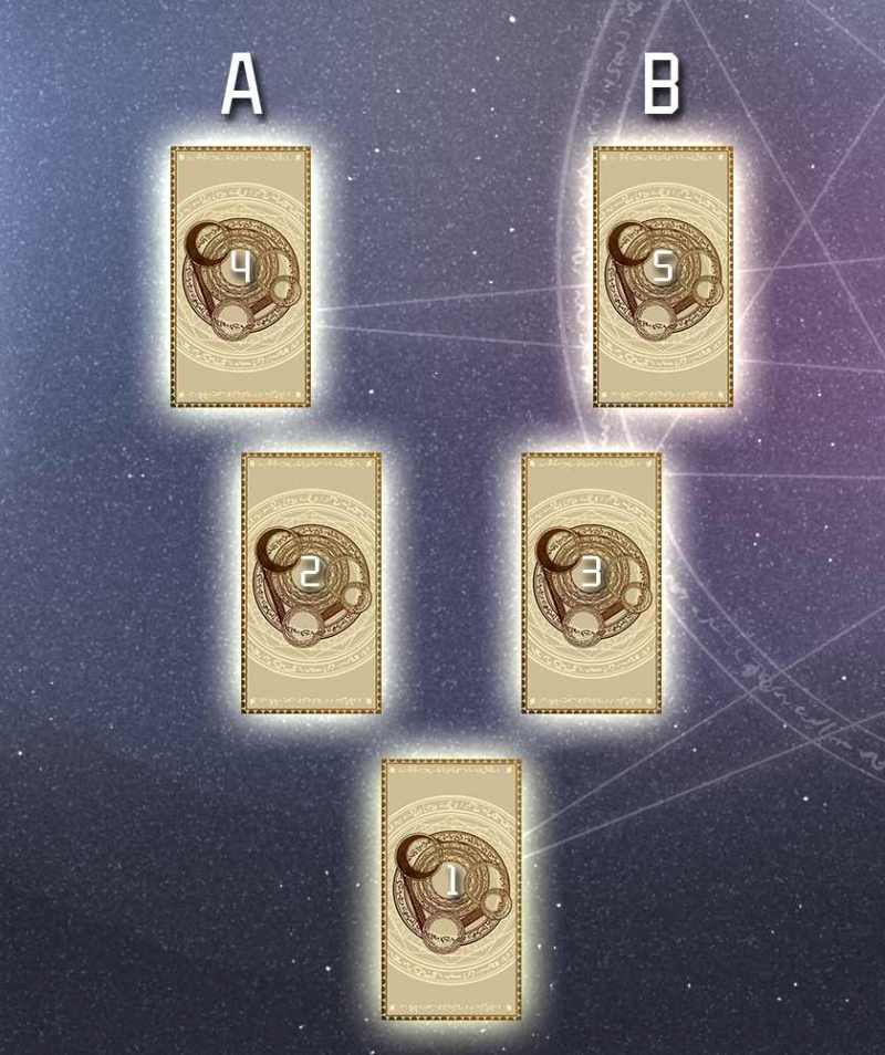 必中的二选一塔罗牌阵占卜法