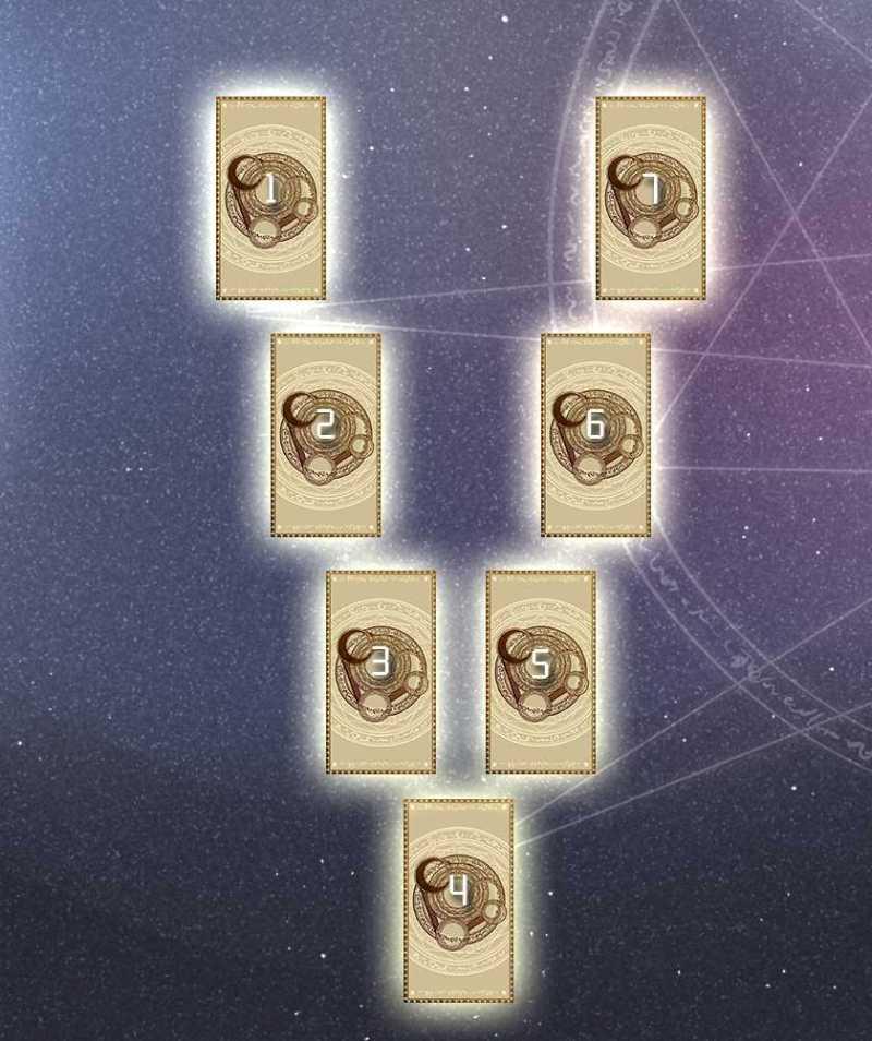 圣花猫的塔罗牌占卜法