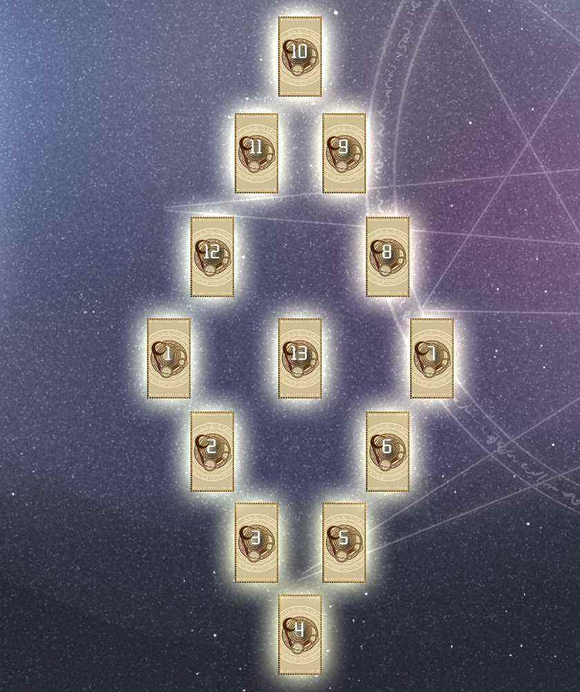 350灵感出生宫的塔罗牌占卜法