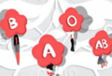 B型血的人性格特征特点分析