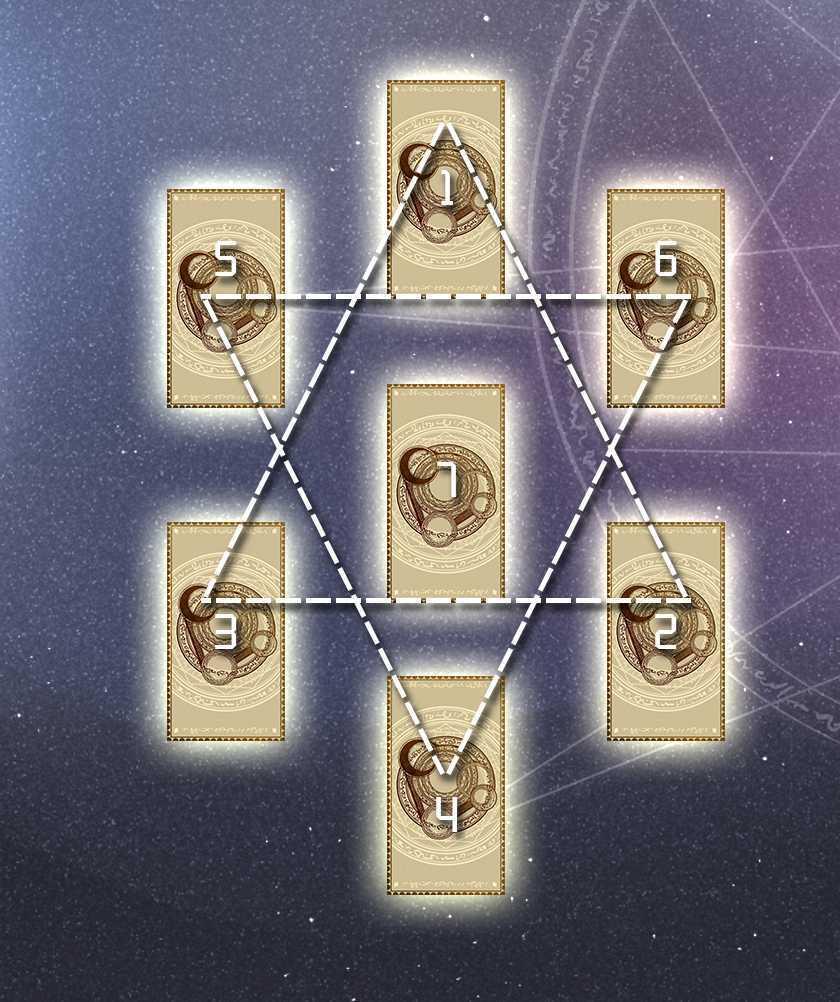 经典塔罗牌之六芒星牌阵占卜方法