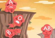 ab型血性格特征 ab型血人的性格优缺点