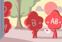 血型性格特点 四大血型性格解析