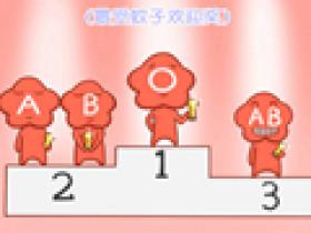 血型分析 為什么a型血是優秀血型