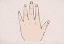 会出现二婚的手什么特征