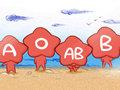 四大血型为什么与真爱无缘