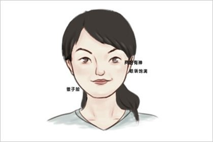痣相解读 女人脸上的五颗旺夫痣