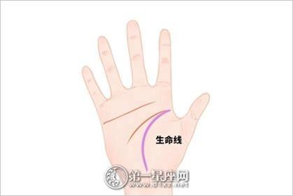 手纹看命运怎么看 三种命不好的手纹