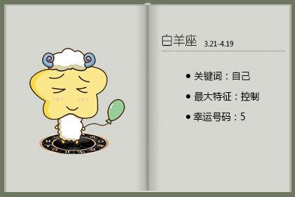 屬羊白羊座和屬鼠白羊座在一起怎麼樣 分析大全